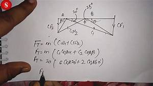 How To Make The Diagram Of Velocity Triangle Of Impulse