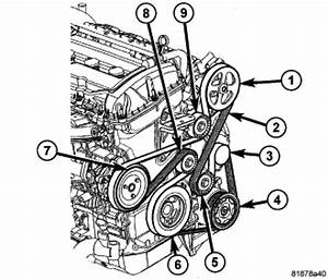 Jeep Compass Need A Diagram Of A Serpentine Belt For A 2007