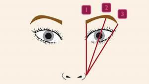 Augenbrauen Formen So Finden Sie Die Perfekte Form Fr
