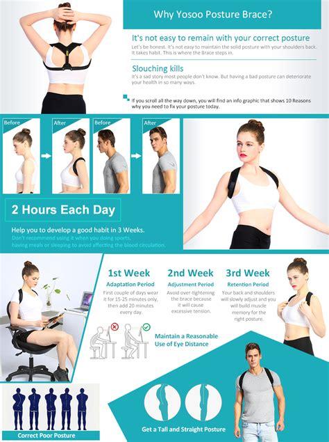 Amazon.com: Yosoo Adjustable Upper Back Straightener