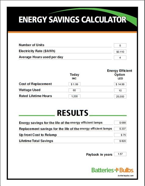 measure light bulb energy savings with this calculator