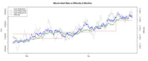 Number of bitcoin transactions per month, semilogarithmic plot103. How Antminer Became the Best Bitcoin Mining Hardware in ...