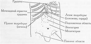 Оксидант торфа от псориаза отзывы