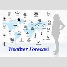 Weather Vocabulary  Games To Learn English  Games To