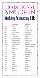 88 best images about wedding anniversary gifts for him on With 4th wedding anniversary gifts for him