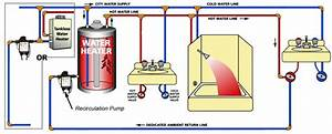 Hot Water Circulating Pump Wiring Diagram