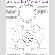 Moon Phases, Worksheets And The Moon On Pinterest