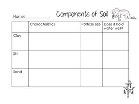 soil activities worksheets printables by glitter in