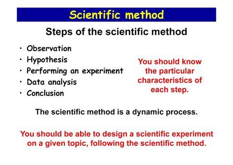 Intro2Res International 2014: The scientific method