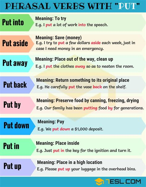 70+ Useful Phrasal Verbs With Put (with Meaning And Examples)  7 E S L
