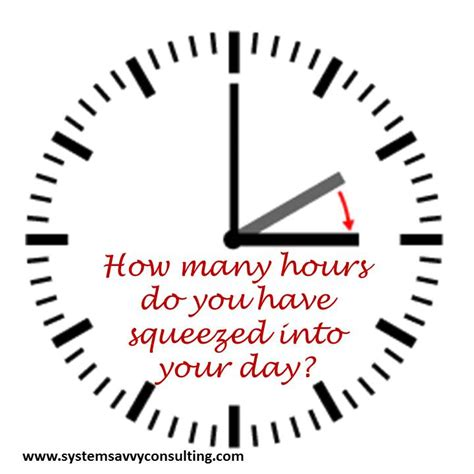 How Many Hours In A Day?  Impactive Strategies
