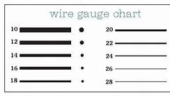 Hd wallpapers printable wire gauge size chart desktopandroid7hd hd wallpapers printable wire gauge size chart greentooth Images