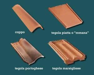 I principali materiali da costruzione laterizi