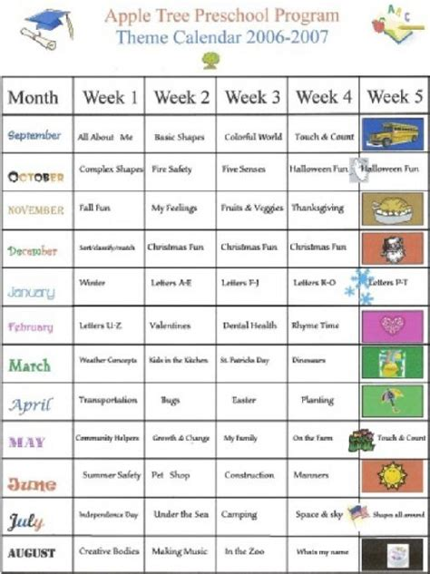 themes for preschoolers 25 best ideas about preschool monthly themes on 111