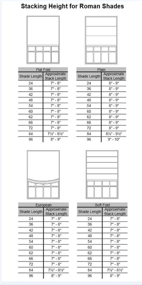stacking chart  roman shades stacking height measurements