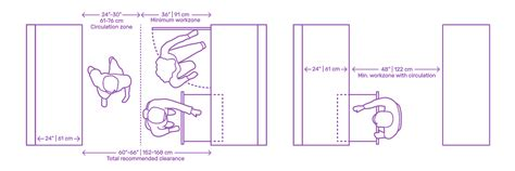 kitchen cabinetry clearances dimensions drawings