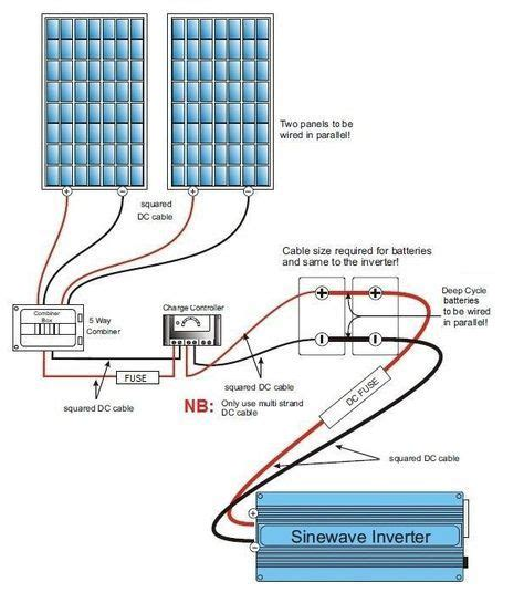 solar panels wiring diagram solar panels installation solar portable solar panels solar