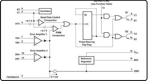 How Use Pulse Width Modulation Control