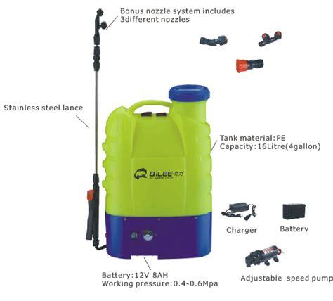 Backpack Garden Sprayer