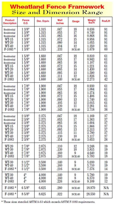 fence sizes chain link fence size chart images
