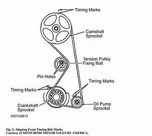 How To Change Timing Belt On Holden Barina 2001
