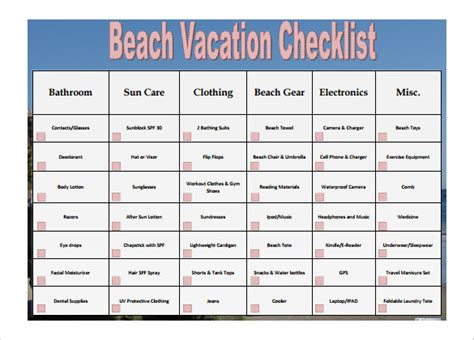 checklist template   word excel  documents