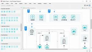 Alibaba Cloud Architecture Diagram Software