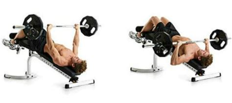 Decline Bench Press by Decline Bench Press How To Common Mistakes