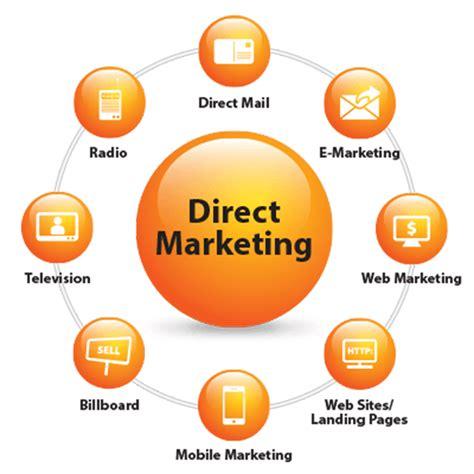 dont treat  marketing channels   dataman group
