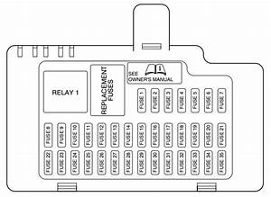 99 Lincoln Town Car Fuse Box Diagram
