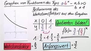 Wachstumsfaktor Berechnen : exponentialfunktionen mathematik online lernen ~ Themetempest.com Abrechnung