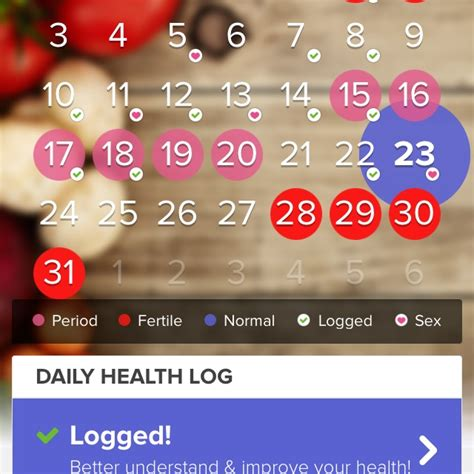 Sex 4 Days Before Period Ovulation Calculator Tommy