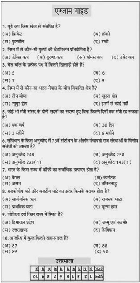 Current Affairs 2015 gk in hindi General Knowledge 2015