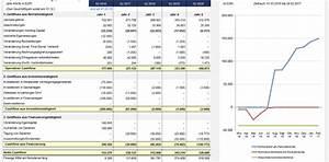 Kalkulation Rechnung : rechnungswesen f rderland ~ Themetempest.com Abrechnung