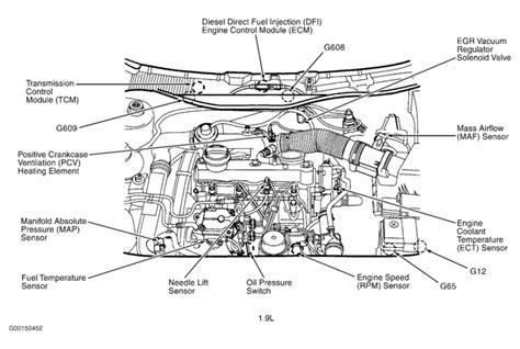 Volkswagen Beetle Engine Diagram by 2001 Vw Beetle Engine Diagram Wiring Diagram