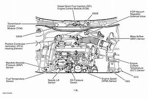 2002 Vw Jetta Engine Diagram  U2013 Volkswagen Jetta 2 5 Engine