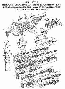 Ford - Caja De Velocidades Manual