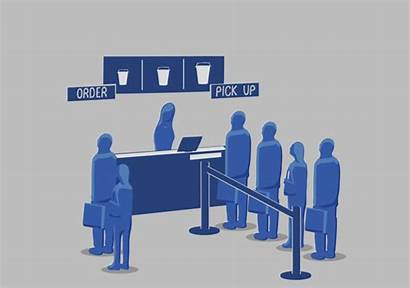 Queue Animated Coffee Queues Guide Efficient Gifs