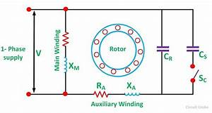 What Is A Capacitor Start Capacitor Run Motor  - Its Phasor Diagram  U0026 Characteristics