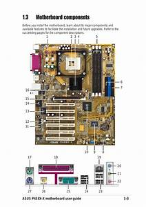 3 Motherboard Components