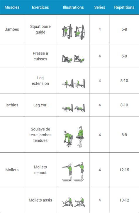 programme musculation homme maison programme musculation homme maison vq73 jornalagora