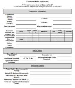 Home Care Emergency Plan Template