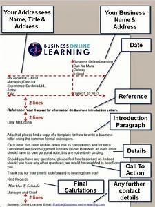 This Diagram Shows A Sample Formal Business Letter And How
