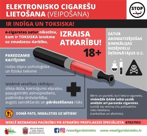 Elektroniskās cigaretes ietekme uz veselību   Veselīgs ...