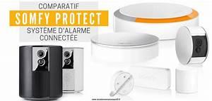 Test Alarme Maison : comparatif des alarmes maison sans fil connect es somfy ~ Premium-room.com Idées de Décoration