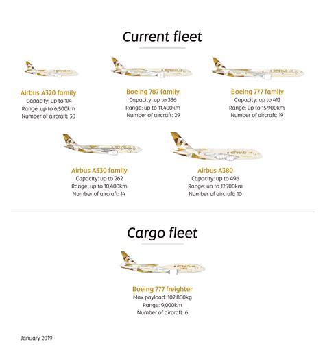 Airbus A340 600 Sitzplan South African Sitzplan auf Deutsch