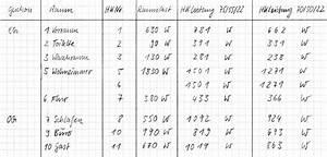 Heizleistung Heizkörper Berechnen : hydraulischen abgleich selber machen schritt 4 berechnen der heizk rperleistung haustechnik ~ Themetempest.com Abrechnung