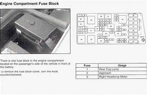 C5 Corvette Fuse Box Diagram