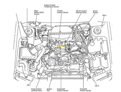 Best Images Subaru Outback Engine Diagram