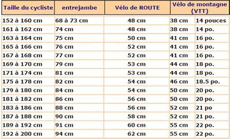 calcul taille cadre velo taille de v 233 lo d 233 terminer la taille de cadre selon la physionomie du cycliste